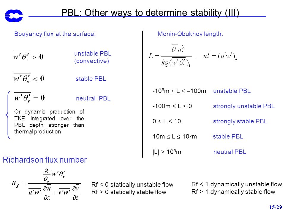 PBL: Other ways to determine stability (III)