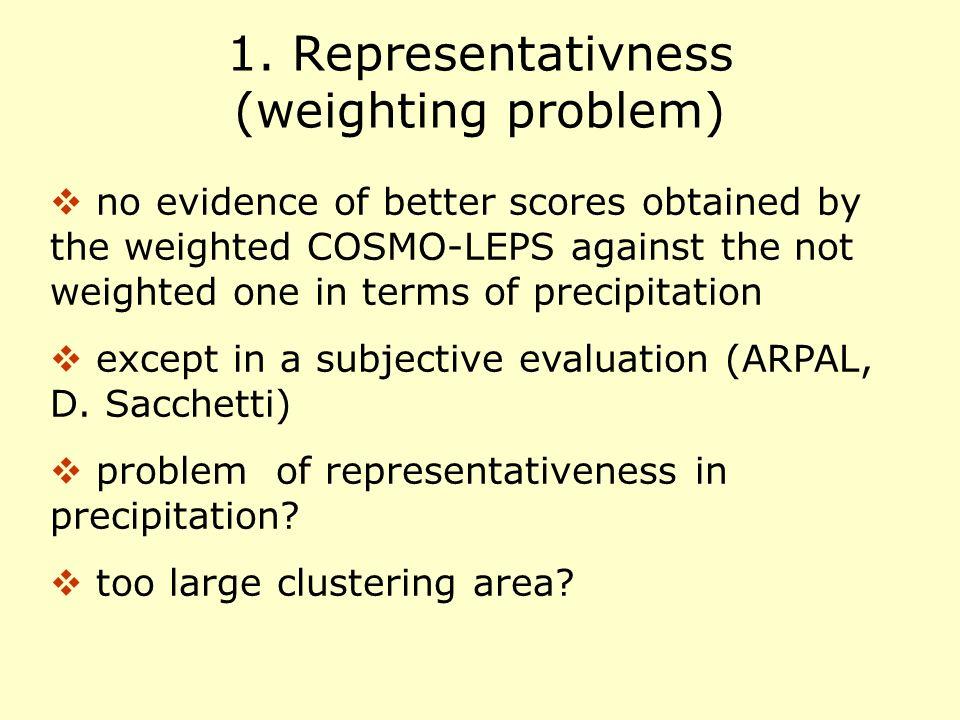 1. Representativness (weighting problem)