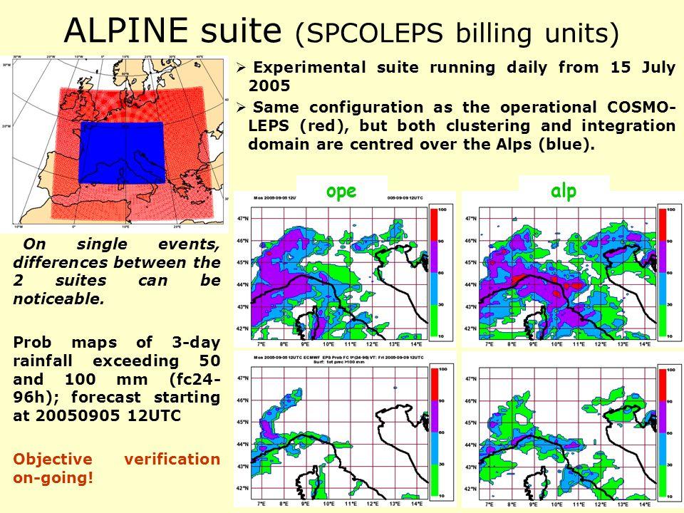 ALPINE suite (SPCOLEPS billing units)