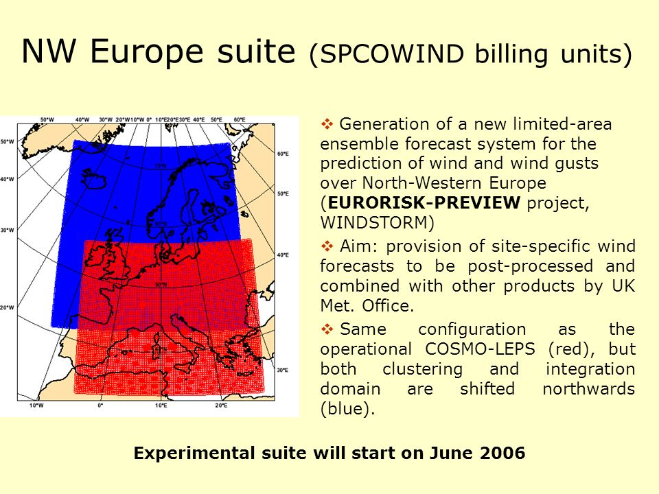 NW Europe suite (SPCOWIND billing units)