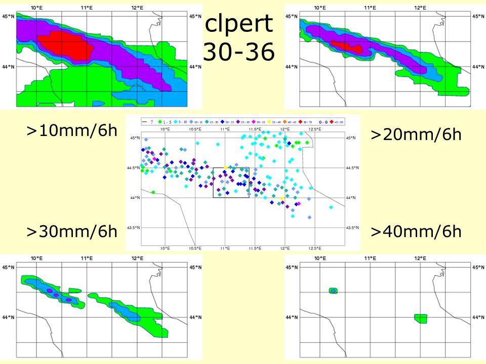 clpert 30-36 >10mm/6h >20mm/6h >30mm/6h >40mm/6h