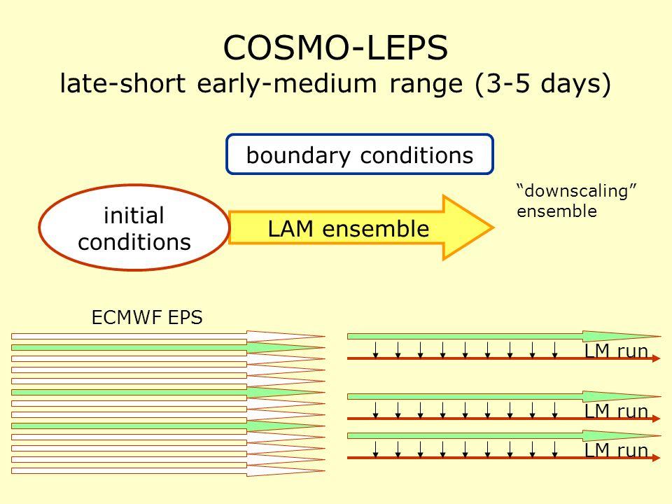 COSMO-LEPS late-short early-medium range (3-5 days)