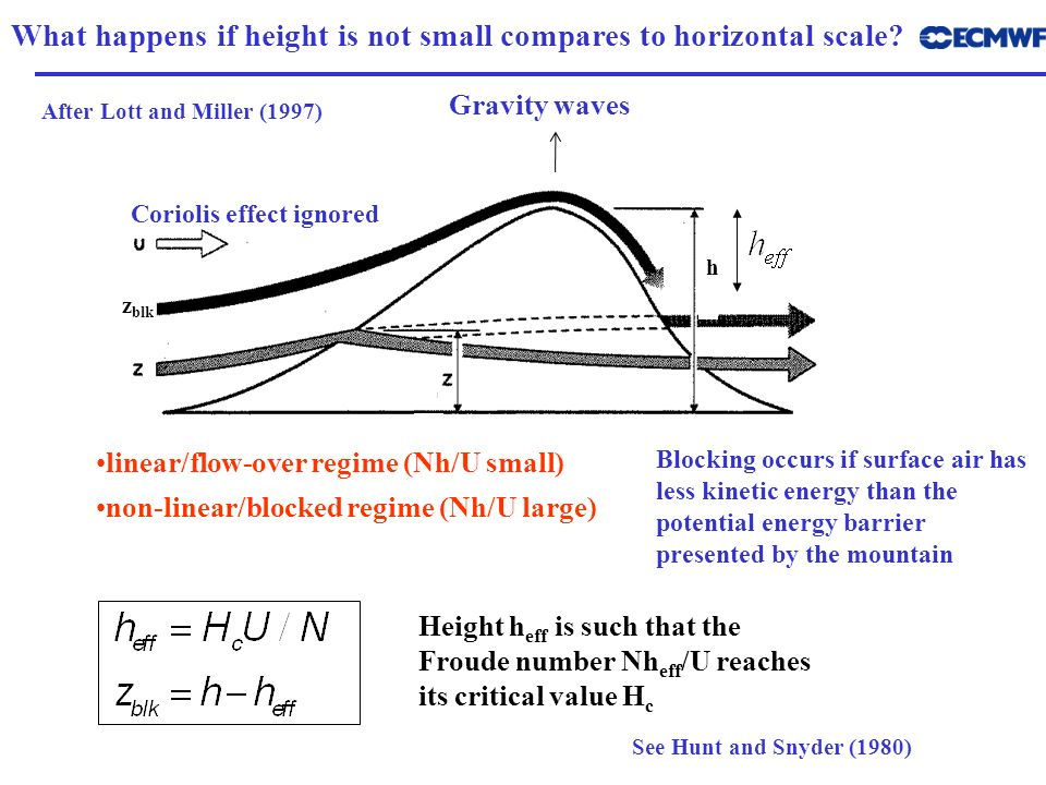 What happens if height is not small compares to horizontal scale