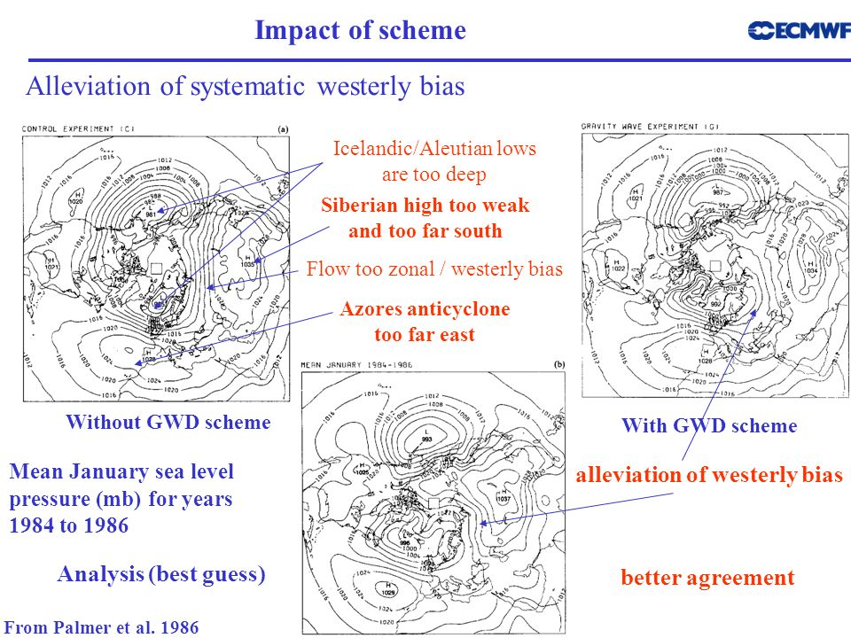 Alleviation of systematic westerly bias