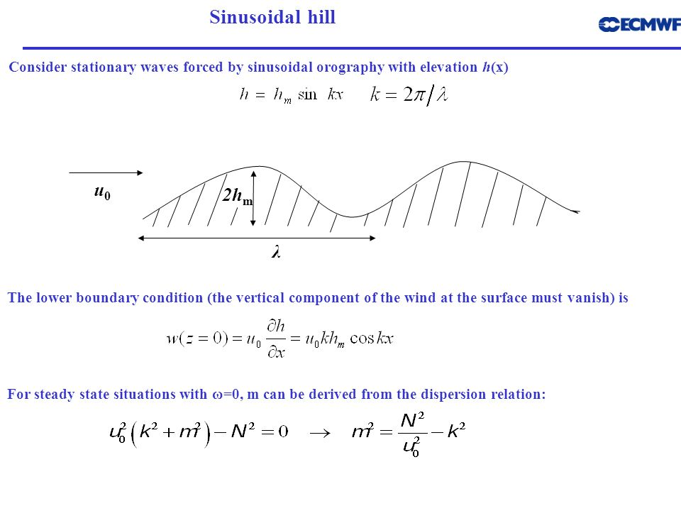 Sinusoidal hill Consider stationary waves forced by sinusoidal orography with elevation h(x) u0. 2hm.