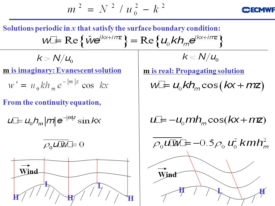 Solutions periodic in x that satisfy the surface boundary condition: