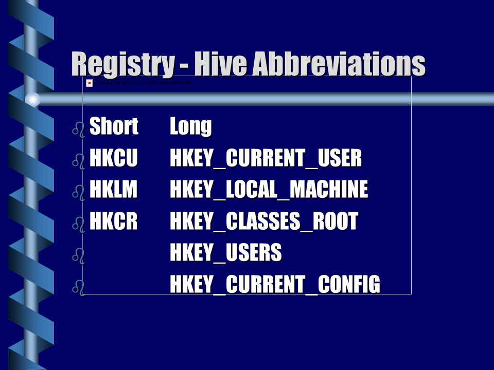 Registry - Hive Abbreviations
