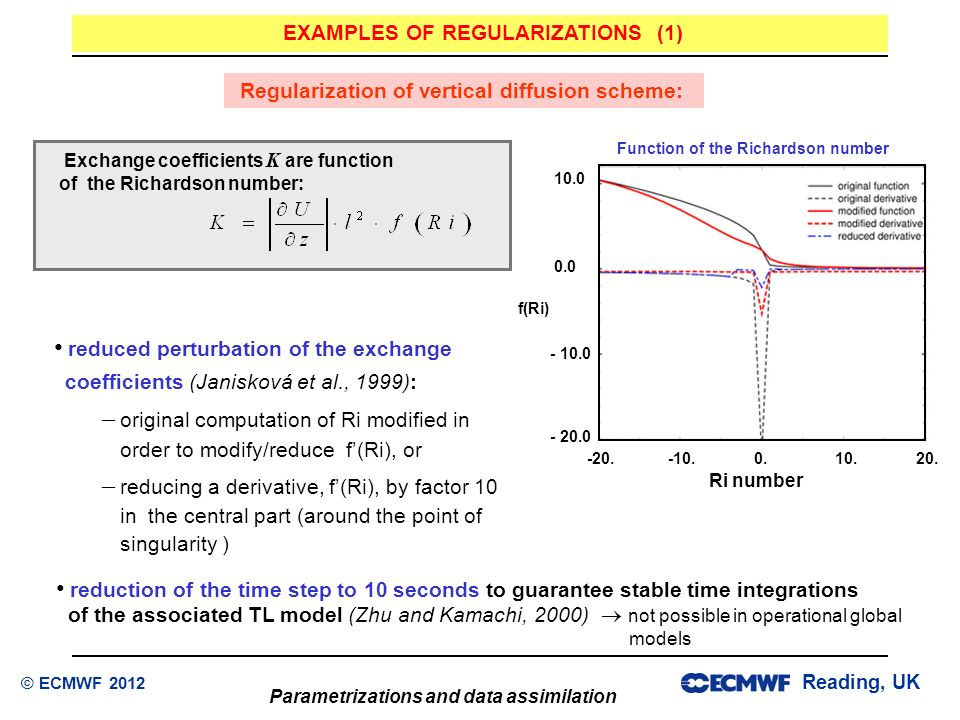 EXAMPLES OF REGULARIZATIONS (1)