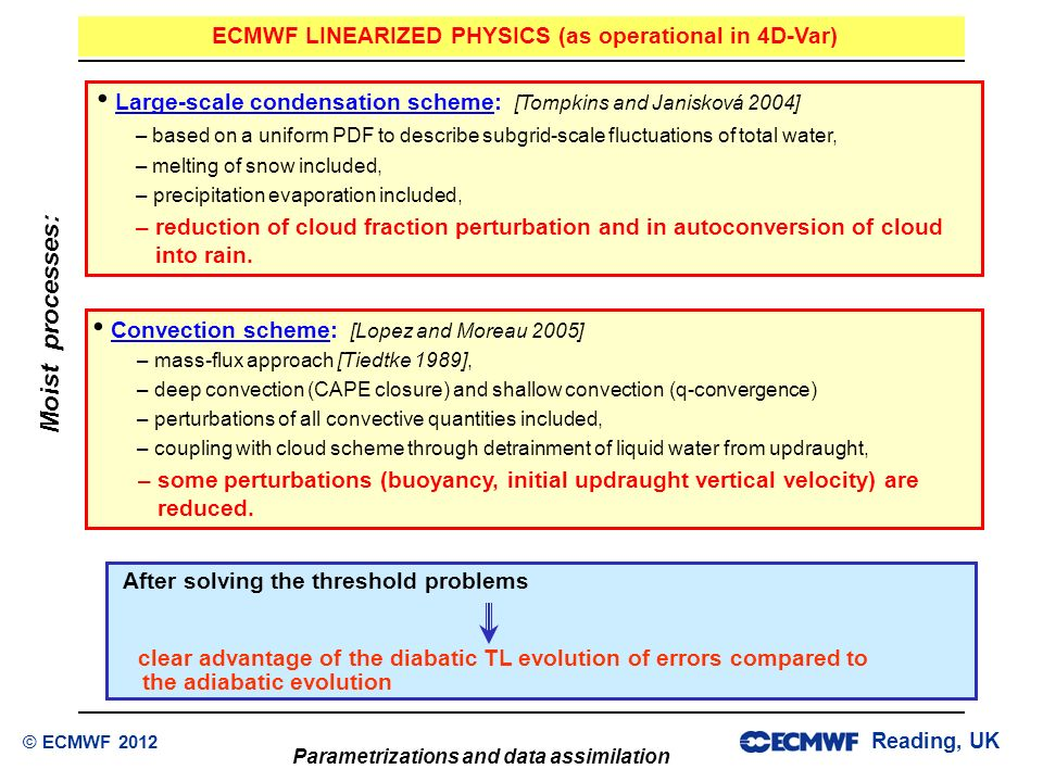 ECMWF LINEARIZED PHYSICS (as operational in 4D-Var)