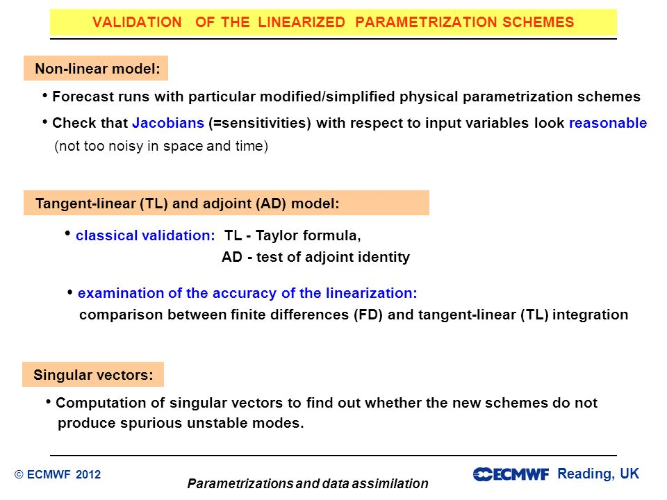 VALIDATION OF THE LINEARIZED PARAMETRIZATION SCHEMES