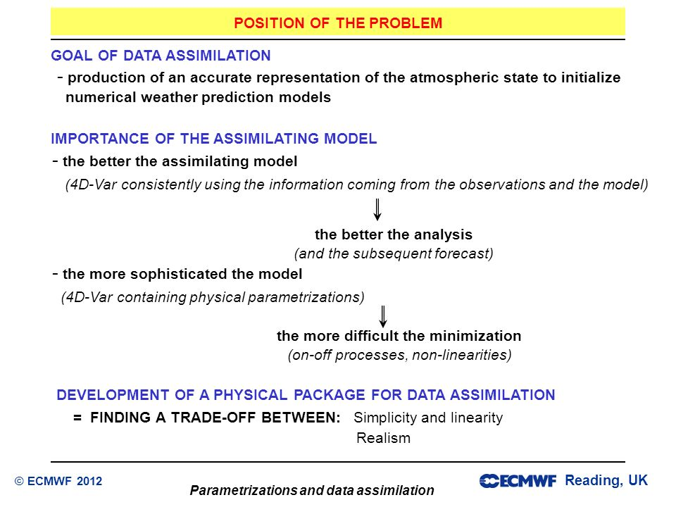 POSITION OF THE PROBLEM