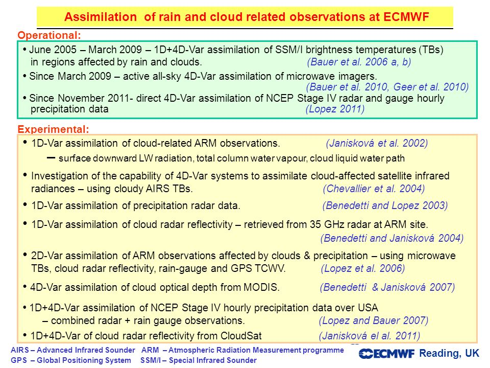 Assimilation of rain and cloud related observations at ECMWF