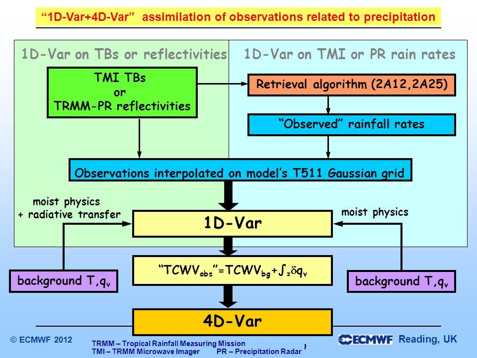 1D-Var+4D-Var assimilation of observations related to precipitation