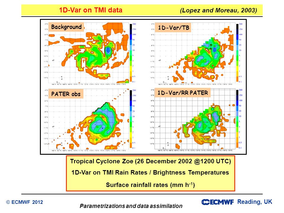 1D-Var on TMI data (Lopez and Moreau, 2003)