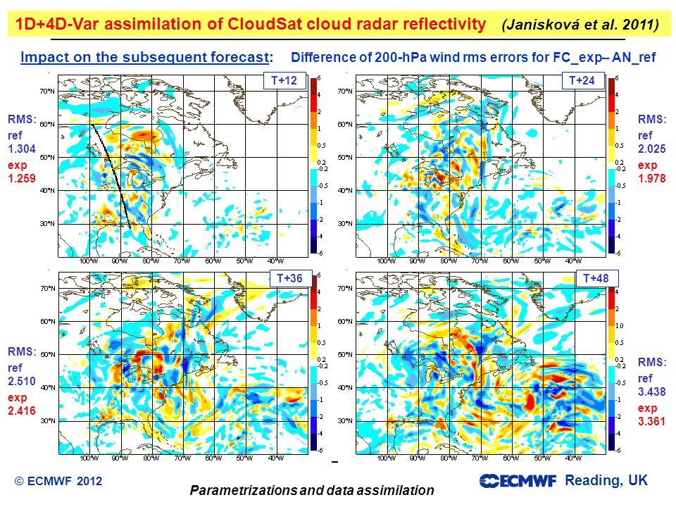 1D+4D-Var assimilation of CloudSat cloud radar reflectivity (Janisková et al. 2011)