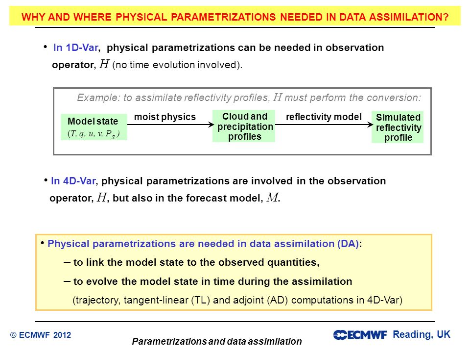 WHY AND WHERE PHYSICAL PARAMETRIZATIONS NEEDED IN DATA ASSIMILATION