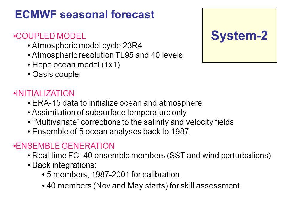 System-2 ECMWF seasonal forecast COUPLED MODEL