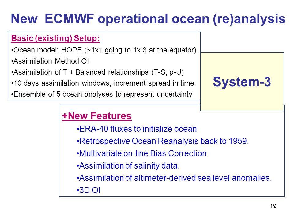 New ECMWF operational ocean (re)analysis