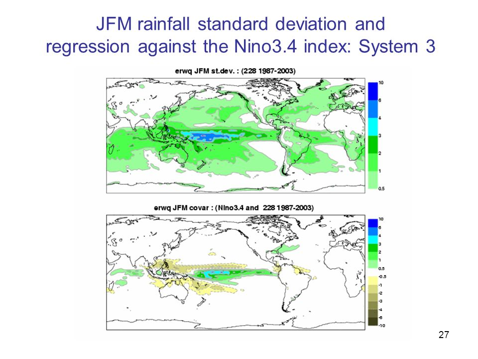 JFM rainfall standard deviation and regression against the Nino3