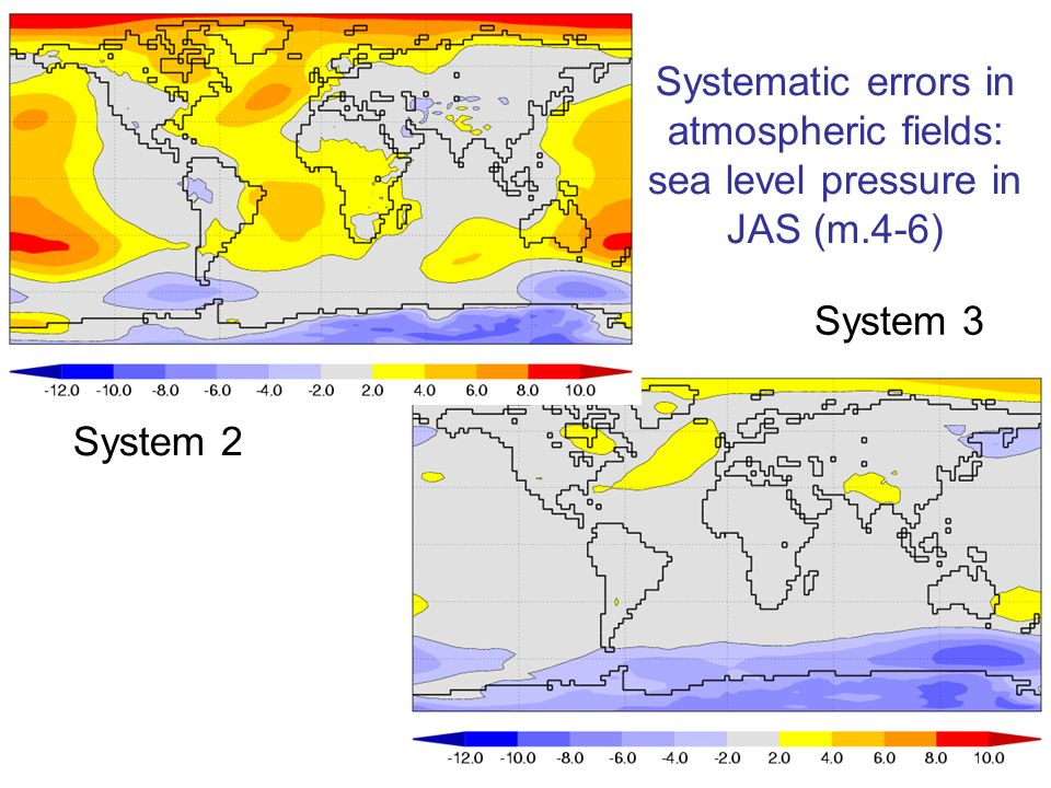 Systematic errors in atmospheric fields: sea level pressure in JAS (m