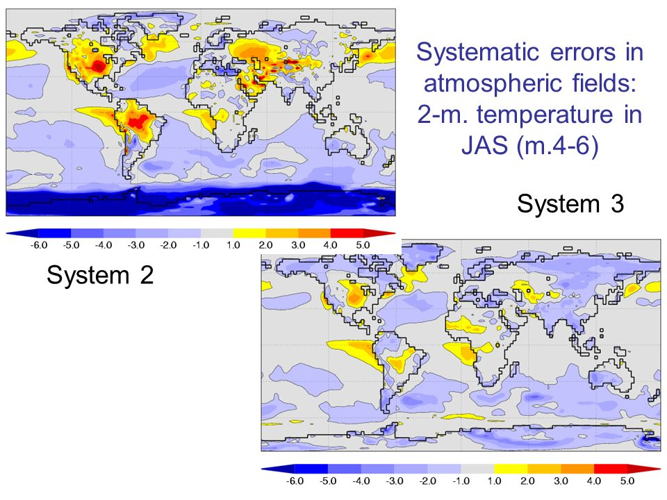 Systematic errors in atmospheric fields: 2-m. temperature in JAS (m