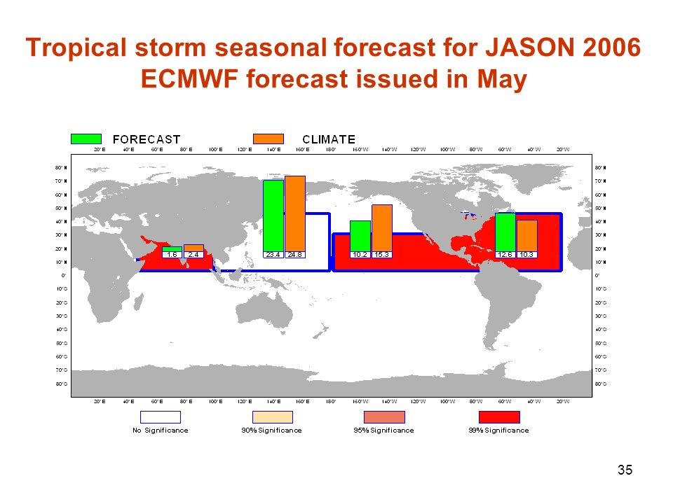 Tropical storm seasonal forecast for JASON 2006 ECMWF forecast issued in May