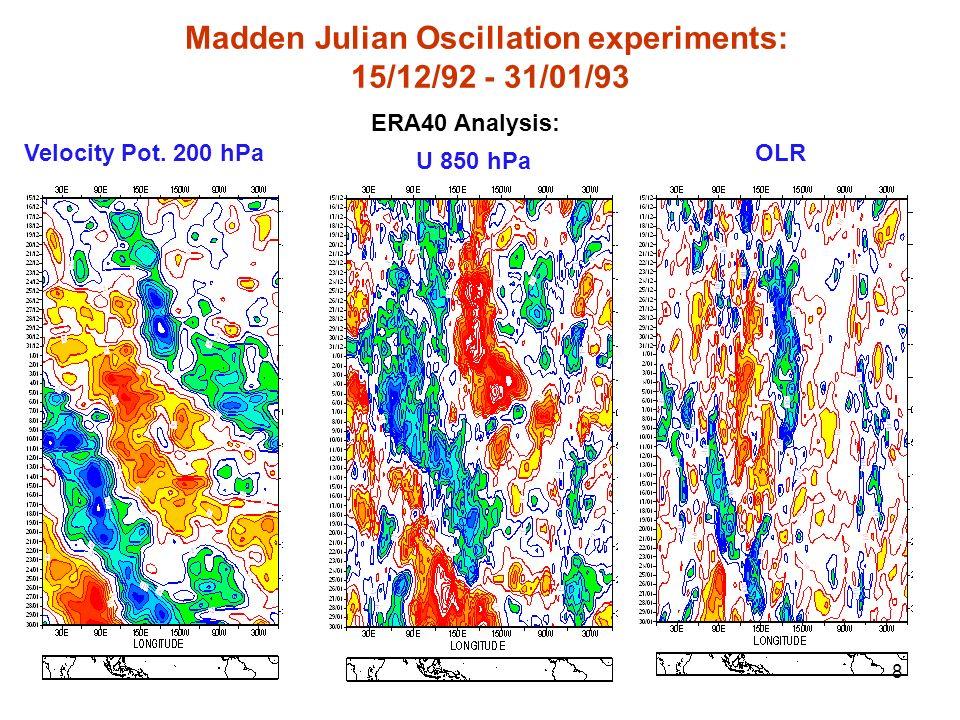 Madden Julian Oscillation experiments: 15/12/92 - 31/01/93