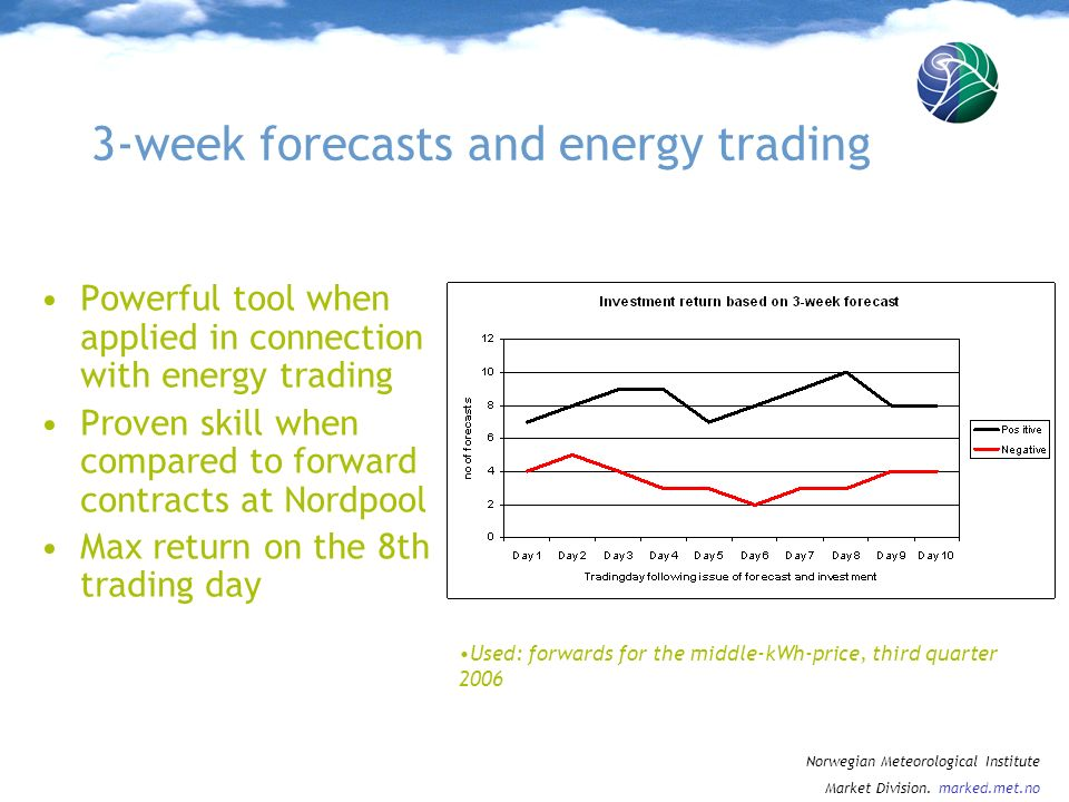 3-week forecasts and energy trading