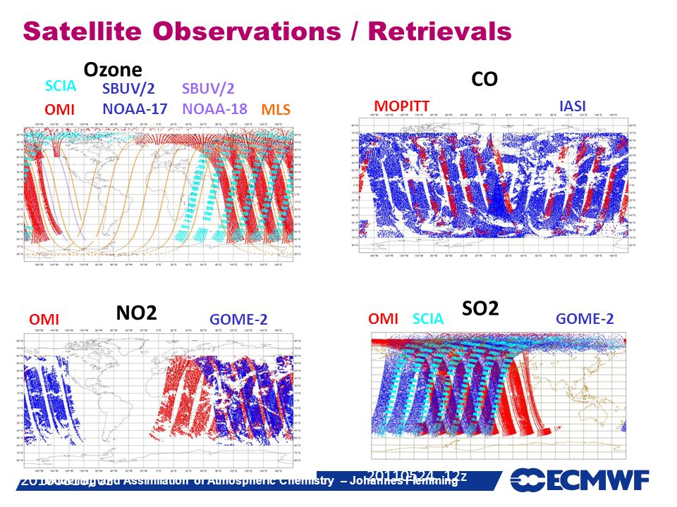 Satellite Observations / Retrievals