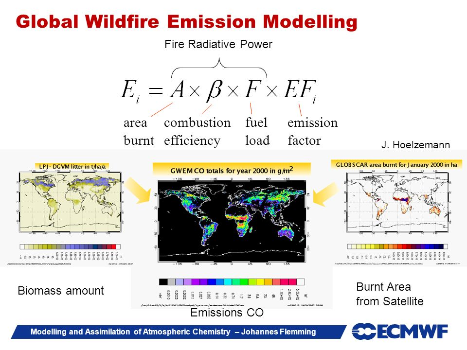 Global Wildfire Emission Modelling