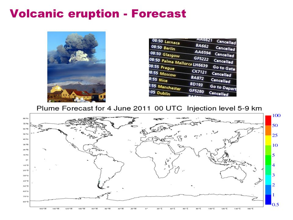 Volcanic eruption - Forecast