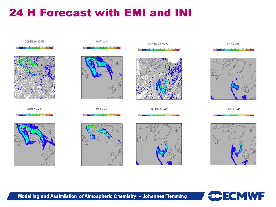 24 H Forecast with EMI and INI