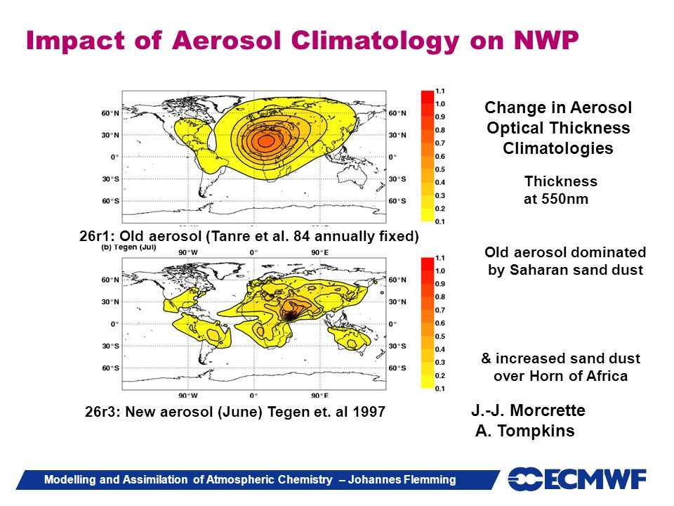 Impact of Aerosol Climatology on NWP