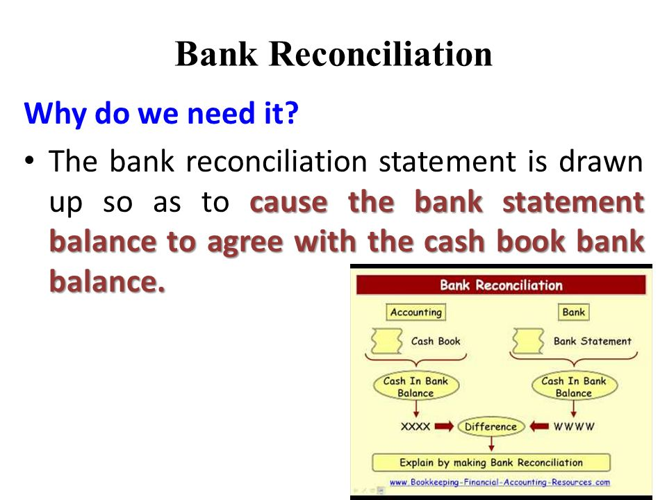 why do we need banking regulation Costs to society if and when banking crises do occur do we need international financial regulation the consequences of one regulatory effort, the 1988 basle.