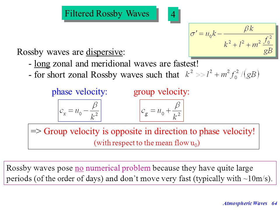 Rossby waves are dispersive: