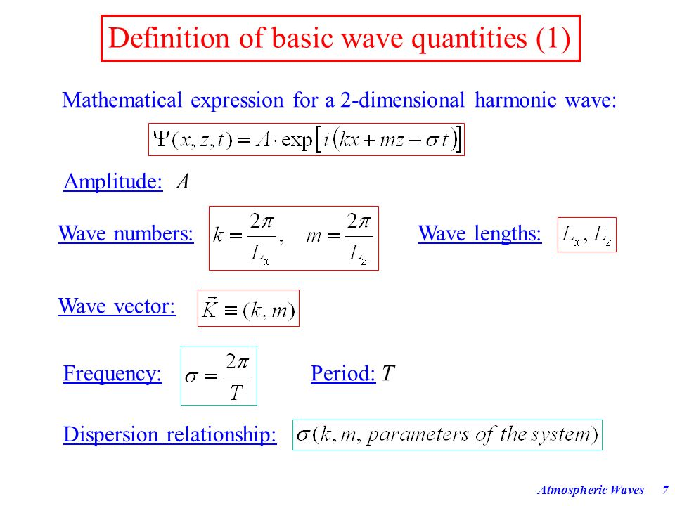Definition of basic wave quantities (1)