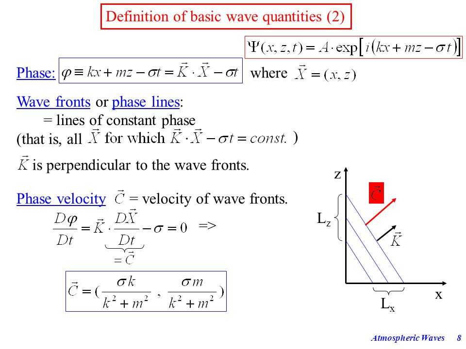 Definition of basic wave quantities (2)
