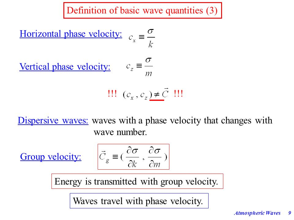 Definition of basic wave quantities (3)