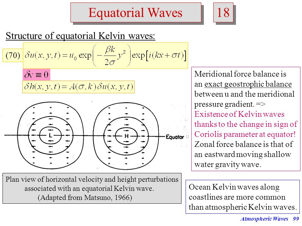 18 Equatorial Waves Structure of equatorial Kelvin waves: (70)