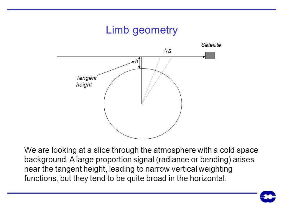 Limb geometry Satellite. h. Tangent. height. We are looking at a slice through the atmosphere with a cold space.