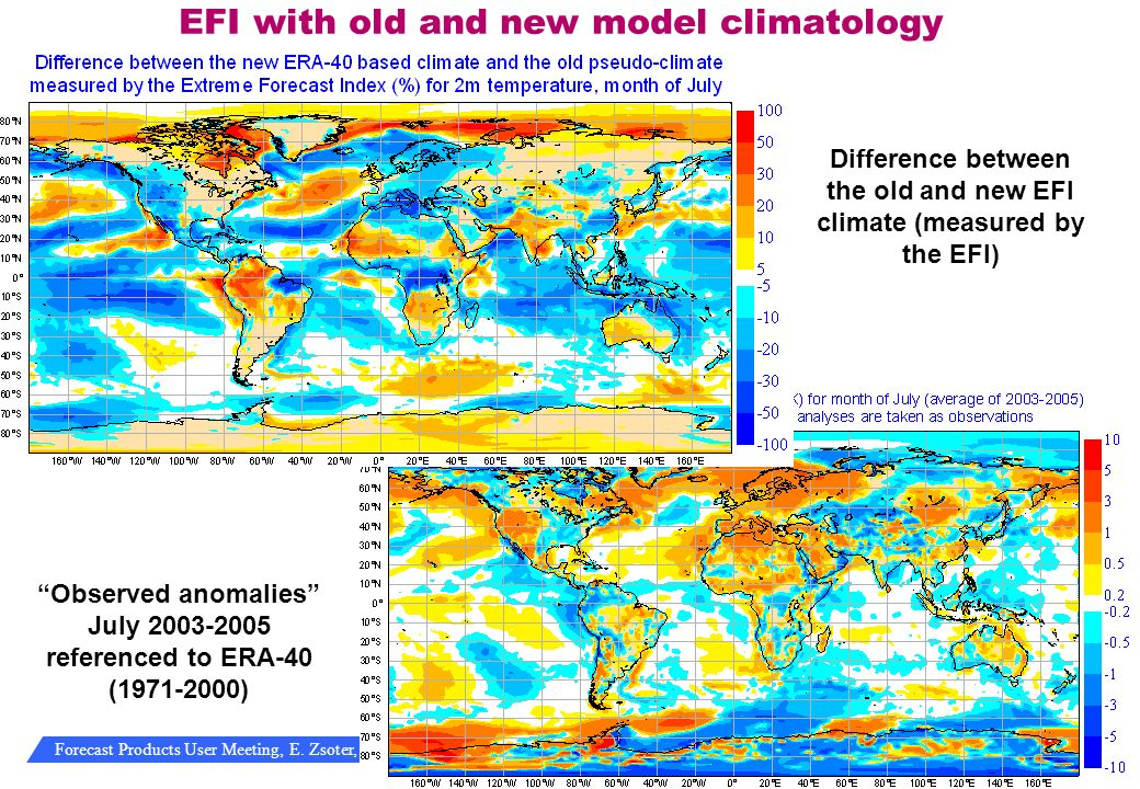 EFI with old and new model climatology