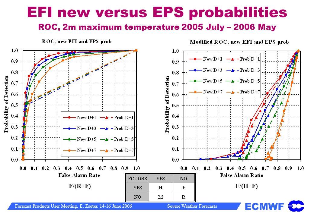 EFI new versus EPS probabilities ROC, 2m maximum temperature 2005 July – 2006 May