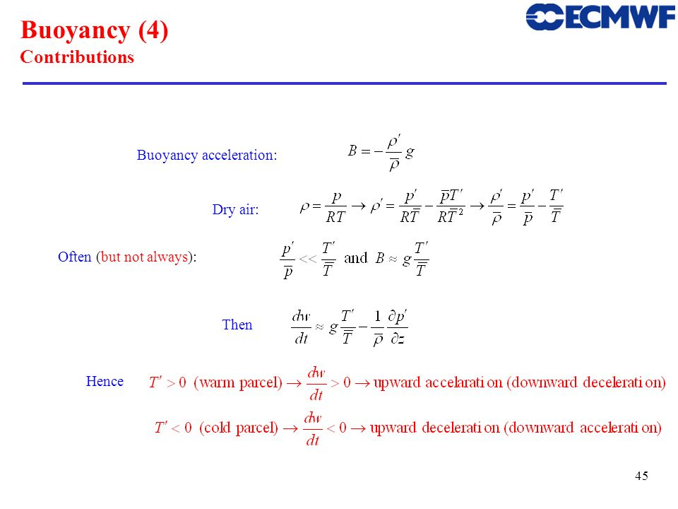 Buoyancy (4) Contributions