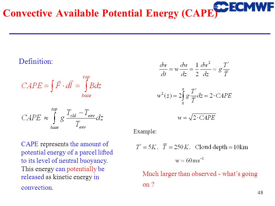Convective Available Potential Energy (CAPE)
