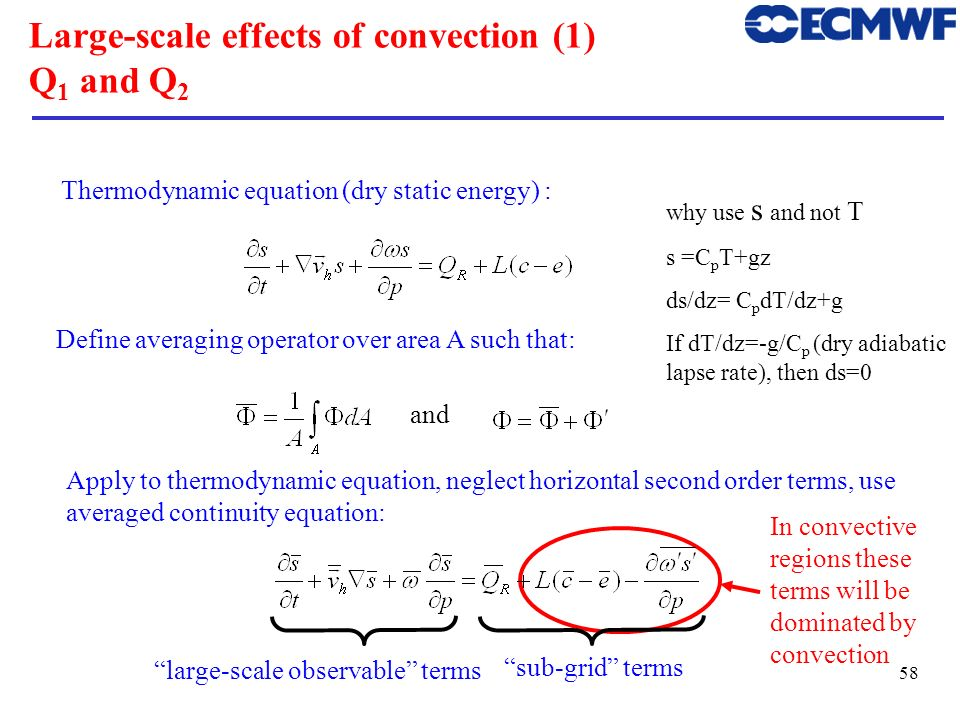 Large-scale effects of convection (1) Q1 and Q2