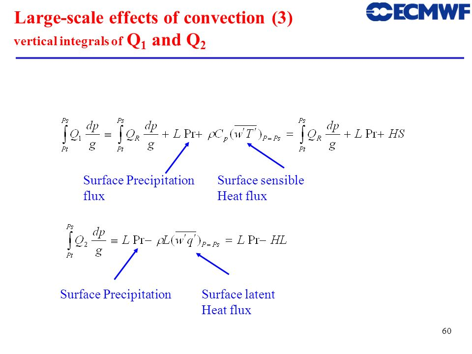 Large-scale effects of convection (3) vertical integrals of Q1 and Q2