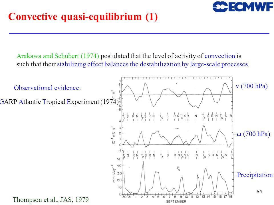 Convective quasi-equilibrium (1)