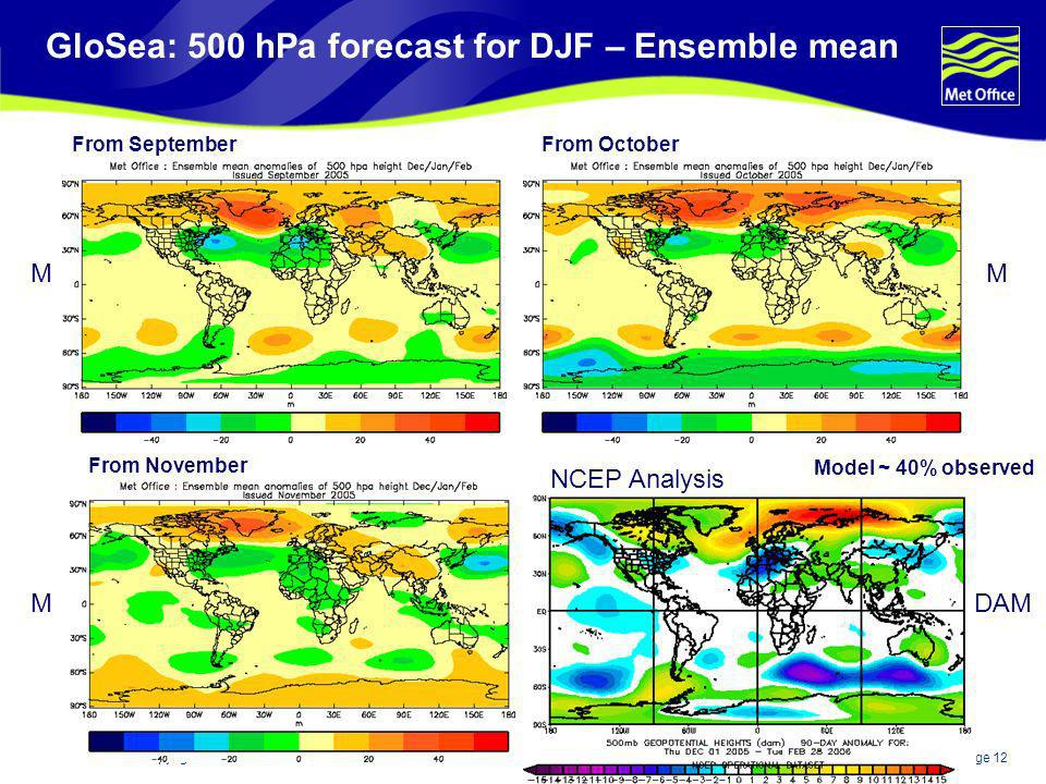 GloSea: 500 hPa forecast for DJF – Ensemble mean