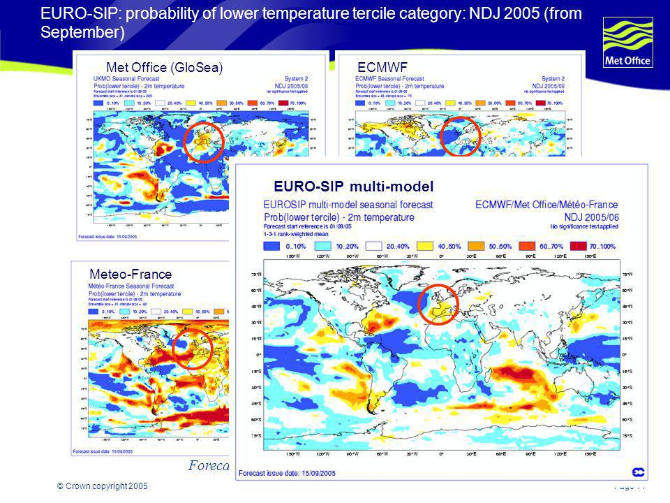 EURO-SIP: probability of lower temperature tercile category: NDJ 2005 (from September)