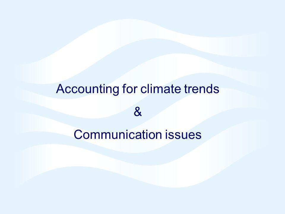Accounting for climate trends